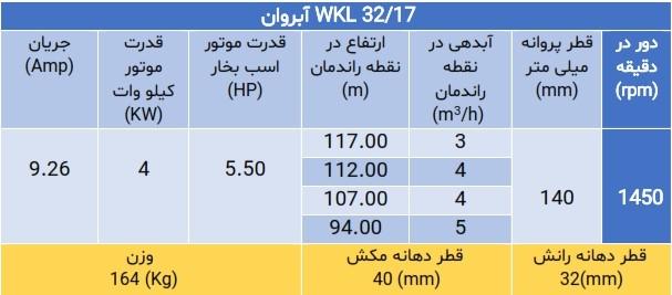 وکائل مدل wkl 32/17