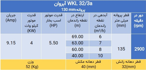 پمپ wkl 32/3a