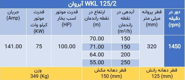 WKL 125/2