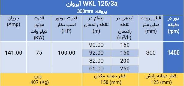 WKL 125_3a