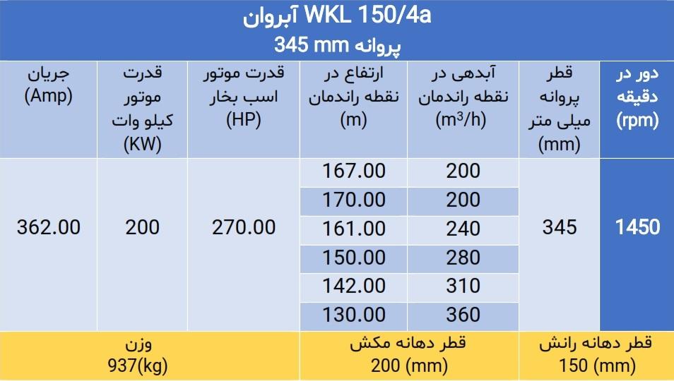 WKL 150/4a