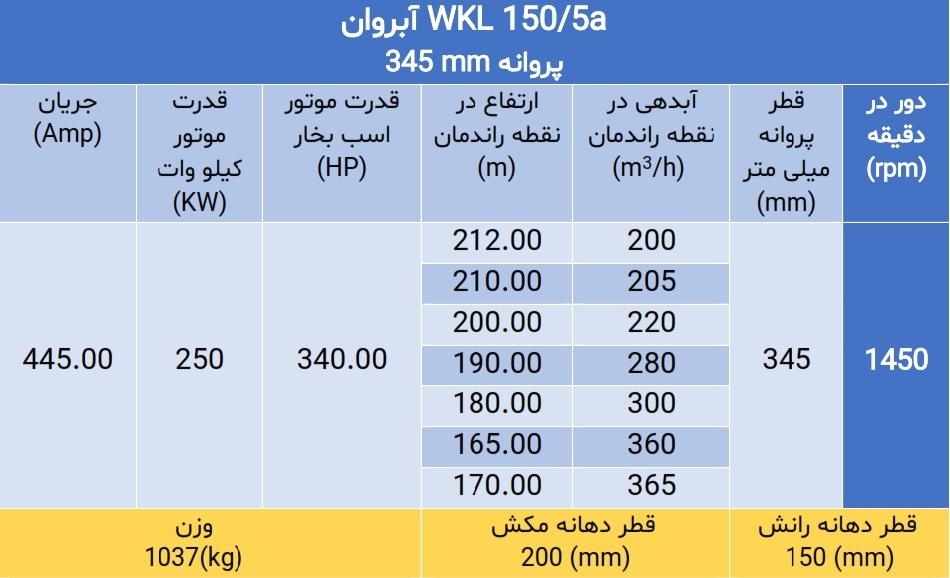 WKL 150/5a