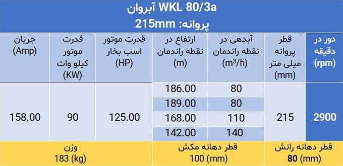 WKL 80/3a