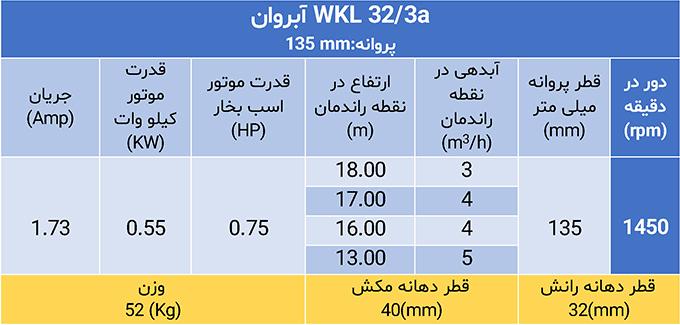 wkl 32/3a