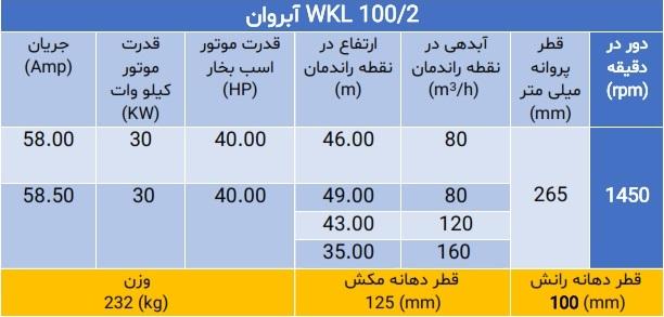WKL 100/2