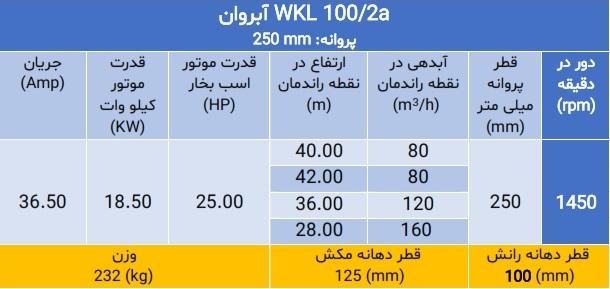 WKL 100/2a