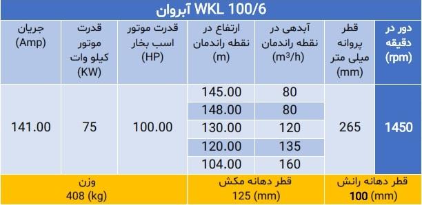 WKL 100/6