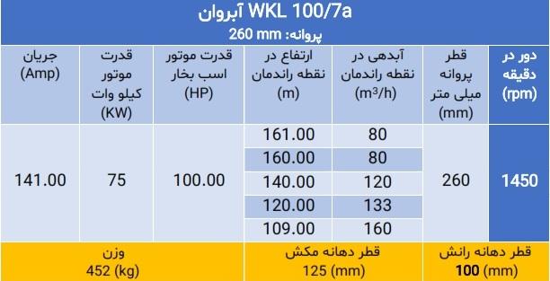 WKL 100/7a