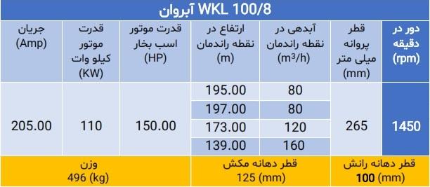 WKL 100/8