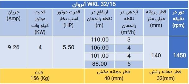 خرید پمپ ایرانی وکائل مدلwkl 32/16