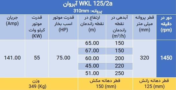 WKL 125/2a