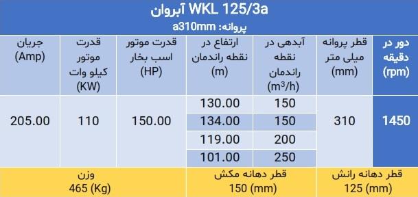 WKL 125_3aپروانه310mm