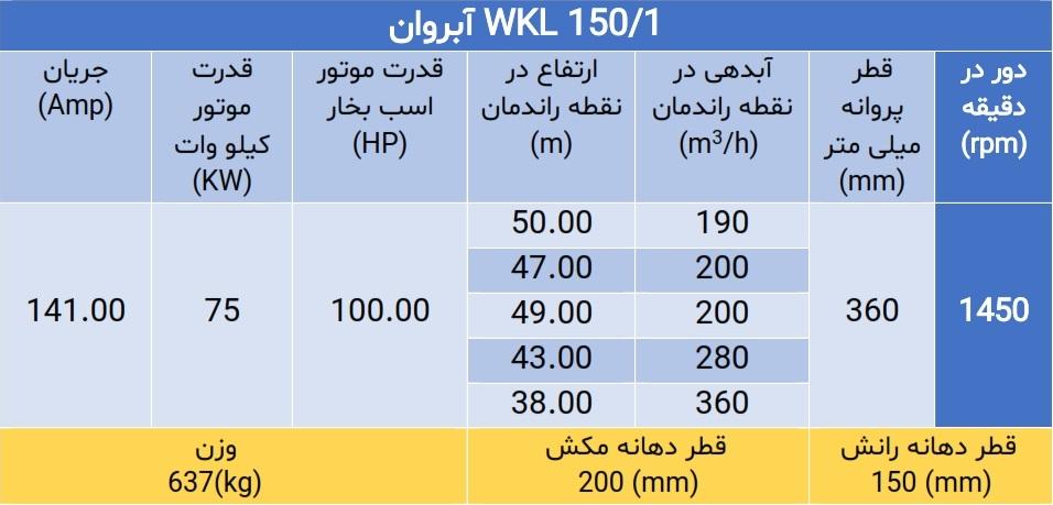 WKL 150/1
