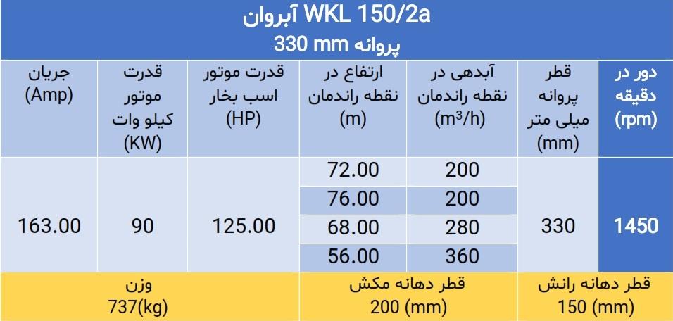 جدول WKL 150/2a 330 پروانه