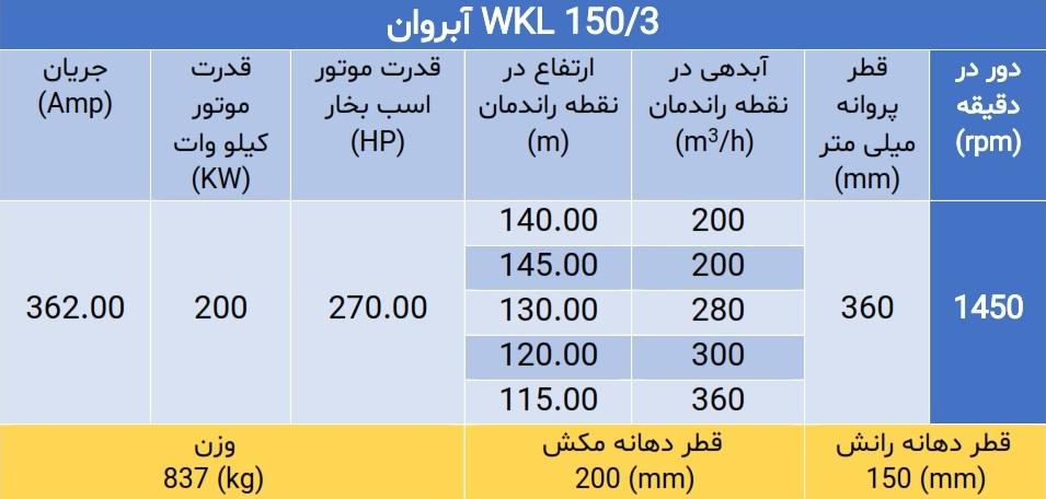 WKL 150/3