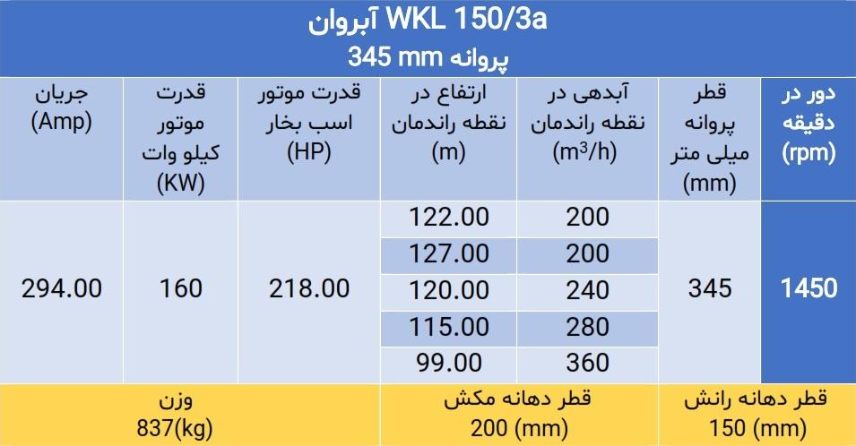 WKL 150/3a
