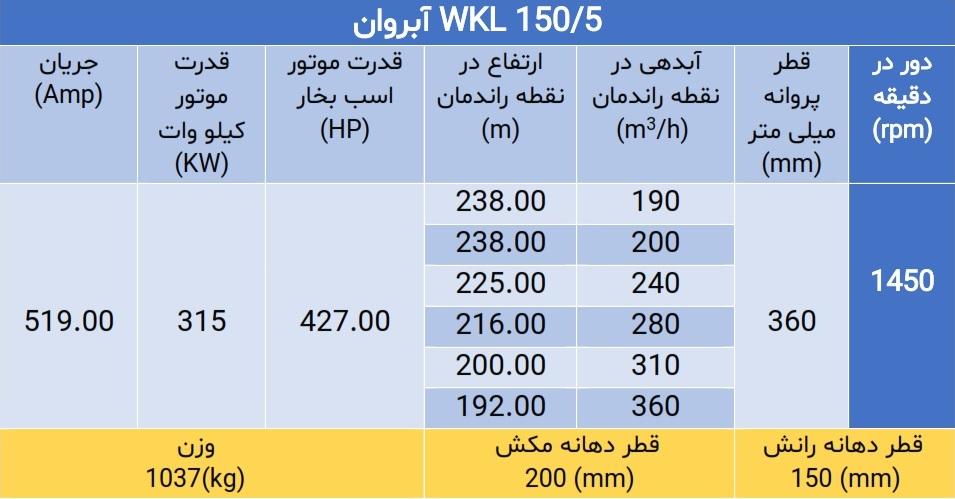 WKL 150/5