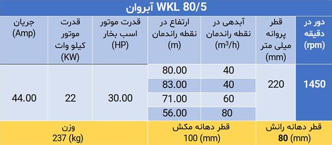 WKL 80/5