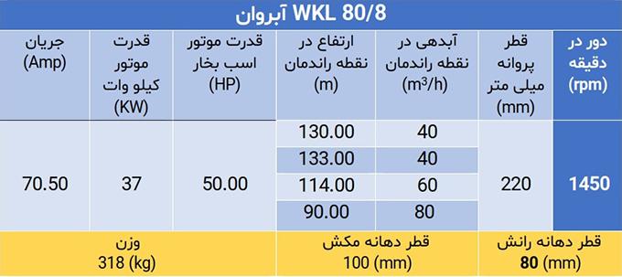 WKL 80/8